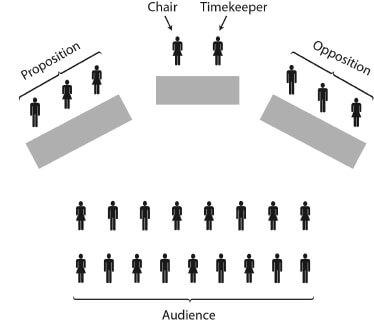 debate-layout